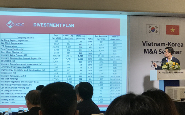 South Korea Invested More Than $ 50 Billion in Vietnam