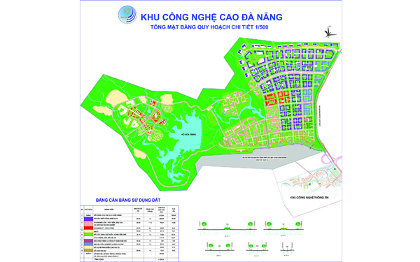 Da Nang Offers many Preferential Policies When Investing in  Hi-Tech Park