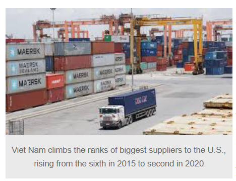 Jungle Scout: VN climbs to second among biggest suppliers to U.S in 2020
