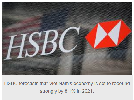 HSBC: VN's GDP growth poised to rebound 8.1% in 2021
