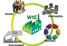 Vietnam: Opportunities in the Waste-to-Energy Sector